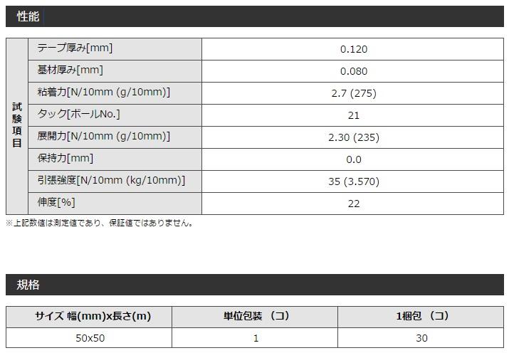 セキスイ エコラクロステープ No.701